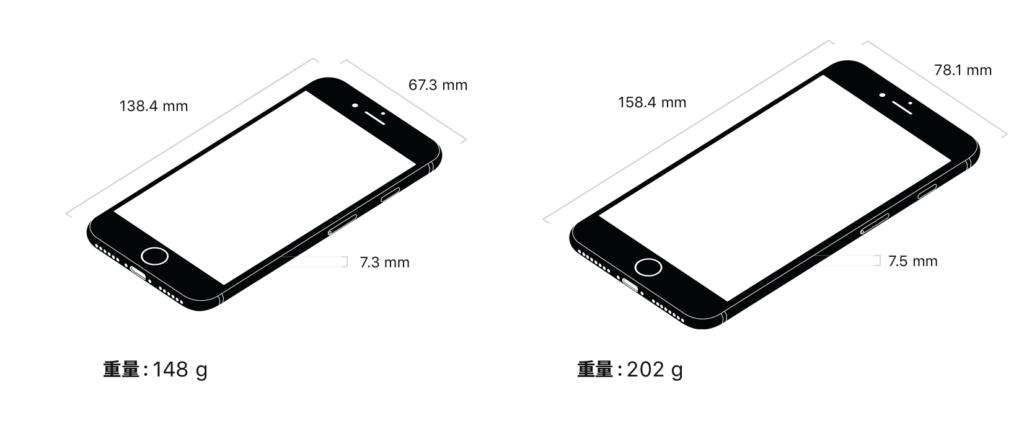iPhone8重さ